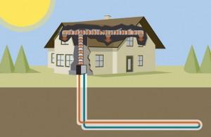 Геотермальное отопление в частном доме