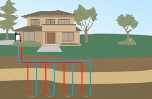 Принцип размещения геотермальной установки