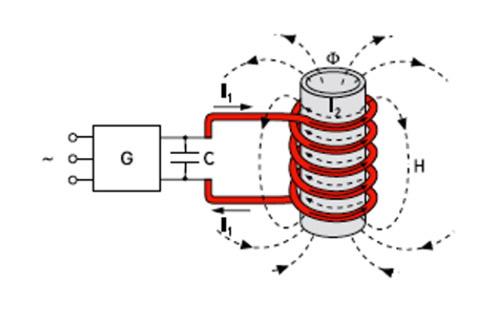 Какой электрический котел для отопления частного дома лучше выбрать? Дачушка.ру - Сад, Огород. Урожай