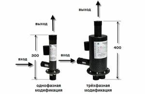 Схема модификации электродного котла