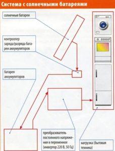 Система с солнечными батареями
